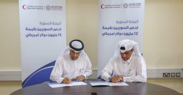 QFFD, QRCS for $12m funding for Syrians