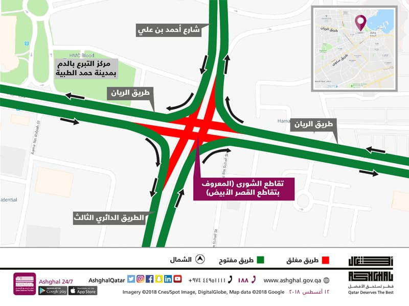 Temporary Closure on Al-Shura Intersection for 12 hours only