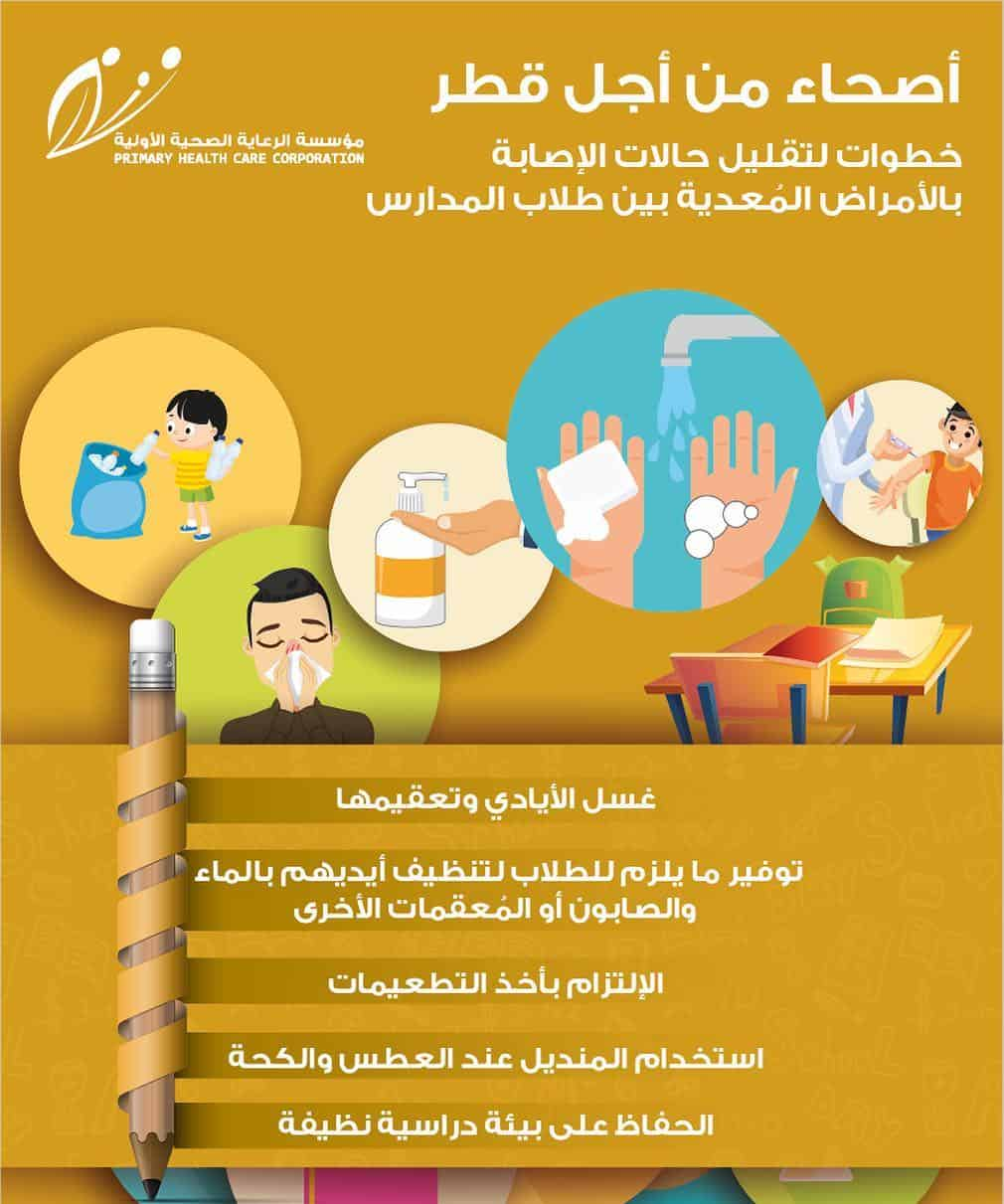 PHCC launches awareness campaign for school students
