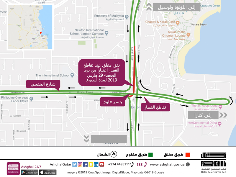 Temporary Closure of Underpass at Al Gassar Interchange on Lusail Expressway