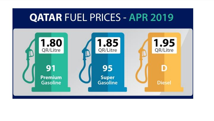 Here are the fuel prices for month of April