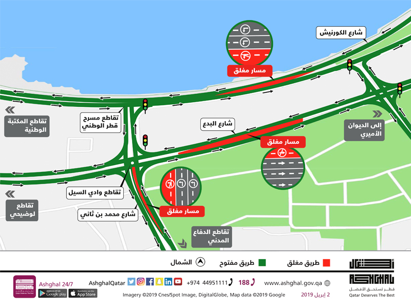 Temporary Closure on some lanes of Al Corniche Street and Al Rumaila Area for One Month