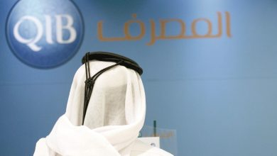 QIB profit grows by 9.6% to QR685.2m; total assets reach QR155.3bn