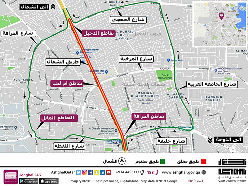 Daily 5-hour Closure of Al Shamal Road between Duhail and Al Gharrafa Interchanges for Two Months