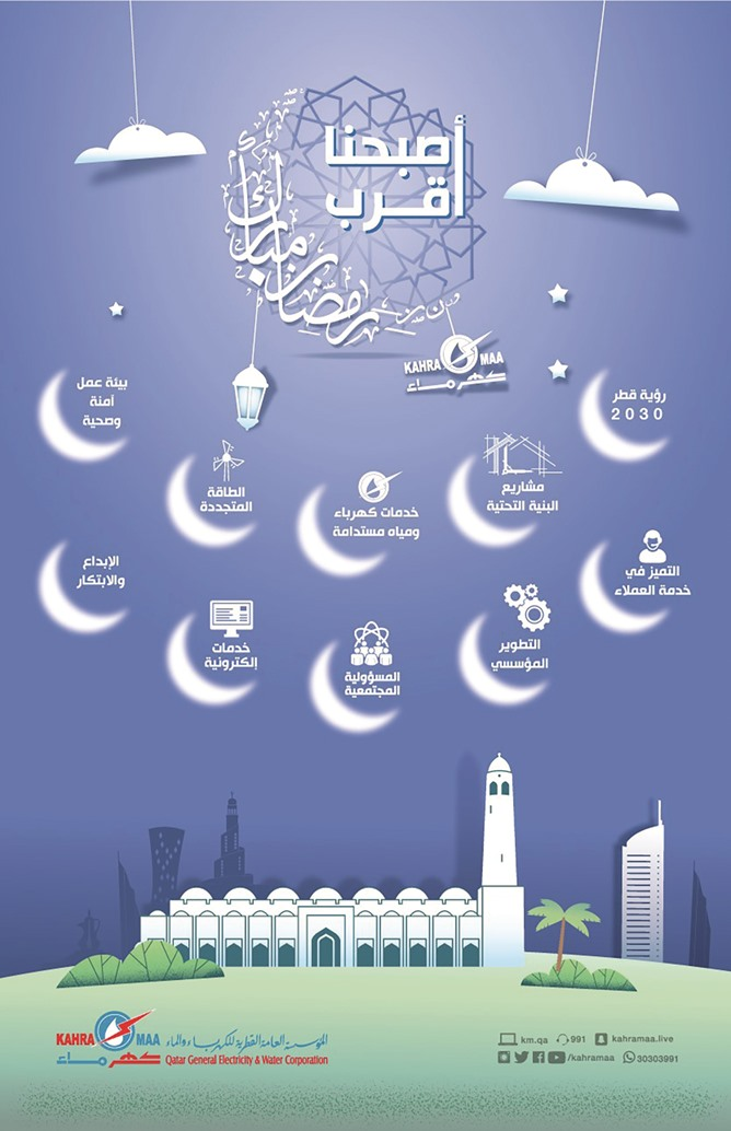 Kahramaa launches Ramadan campaign 'We Have Become Closer'
