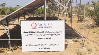 Photo of Qatar Charity's solar-powered wells bring new life to drought-hit lands in Gaza