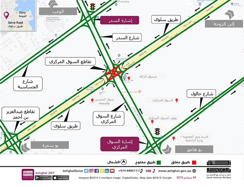Ashghal to start works of increasing Wholesale Market signalized Intersection