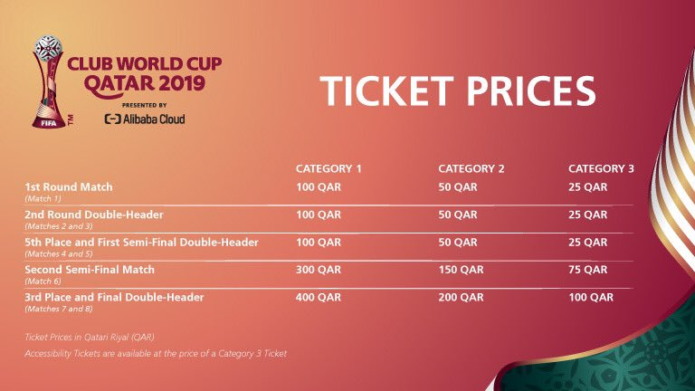 Tickets for FIFA 2019 Club World Cup go on sale