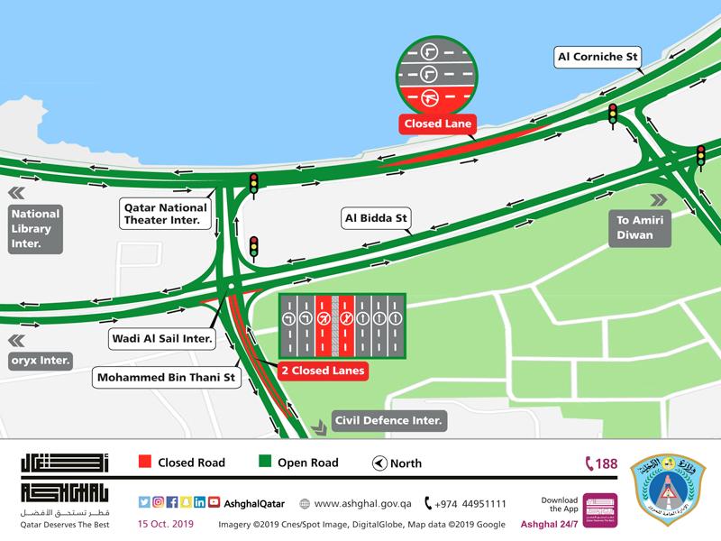 Temporary Closure on Al Corniche Street and Mohammed Bin Thani Street