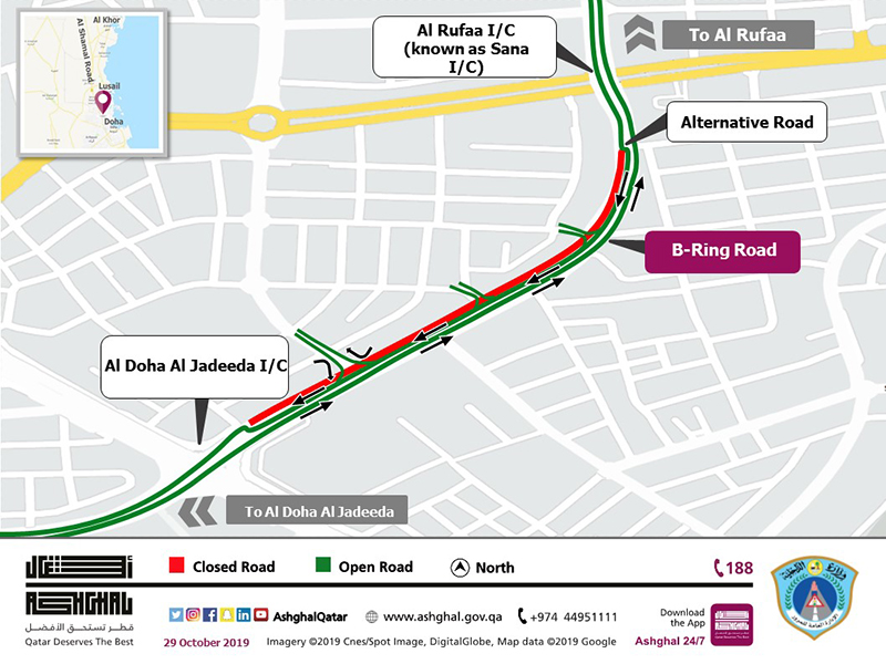 Partial Diversion on the B-Ring Road