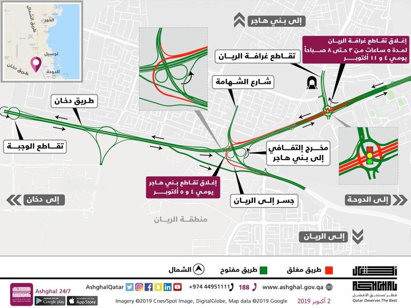 Temporary closure on Gharrafat Al Rayyan Interchange and Bani Hajer Interchange