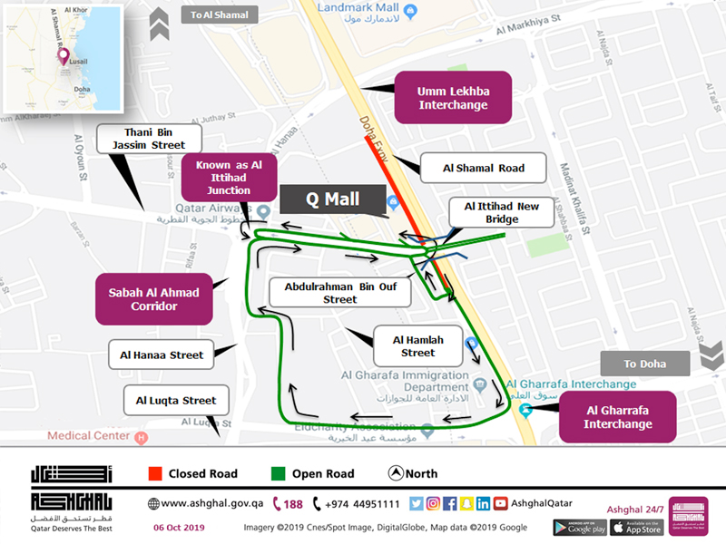 Permanent Closure on the Service Road Linking Al Shamal Road and Thani Bin Jassim Street