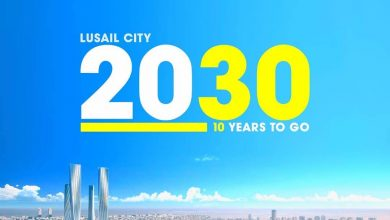 Lusail City 2030 ten years to go