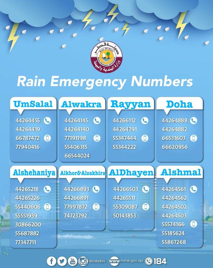 Hail reported in Mesaieed as Qatar receives heavy rain