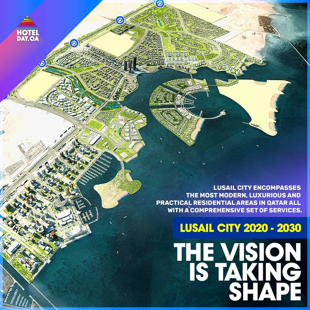 Lusail City 2020 - 2030