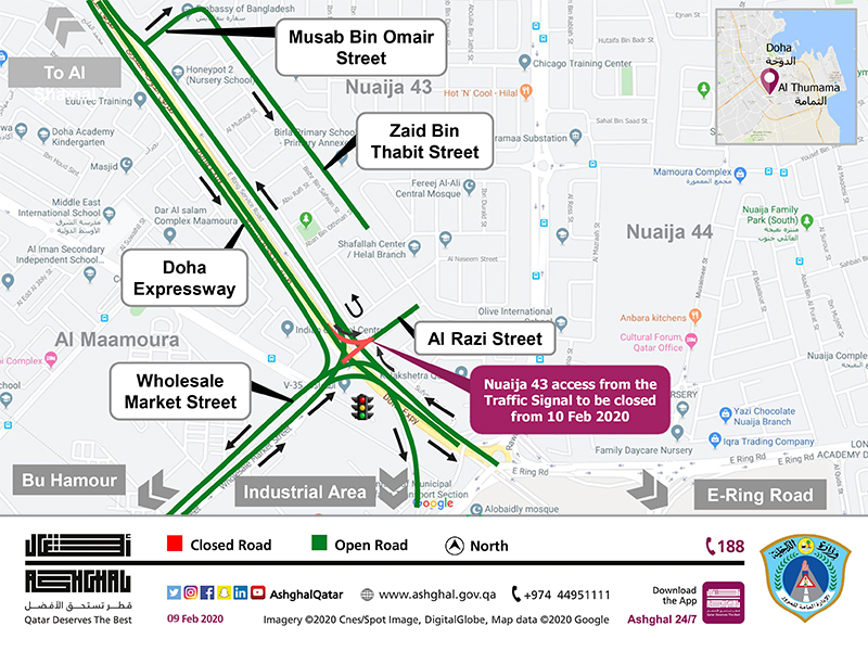 A partial closure on signal-controlled intersection connecting Doha Expressway