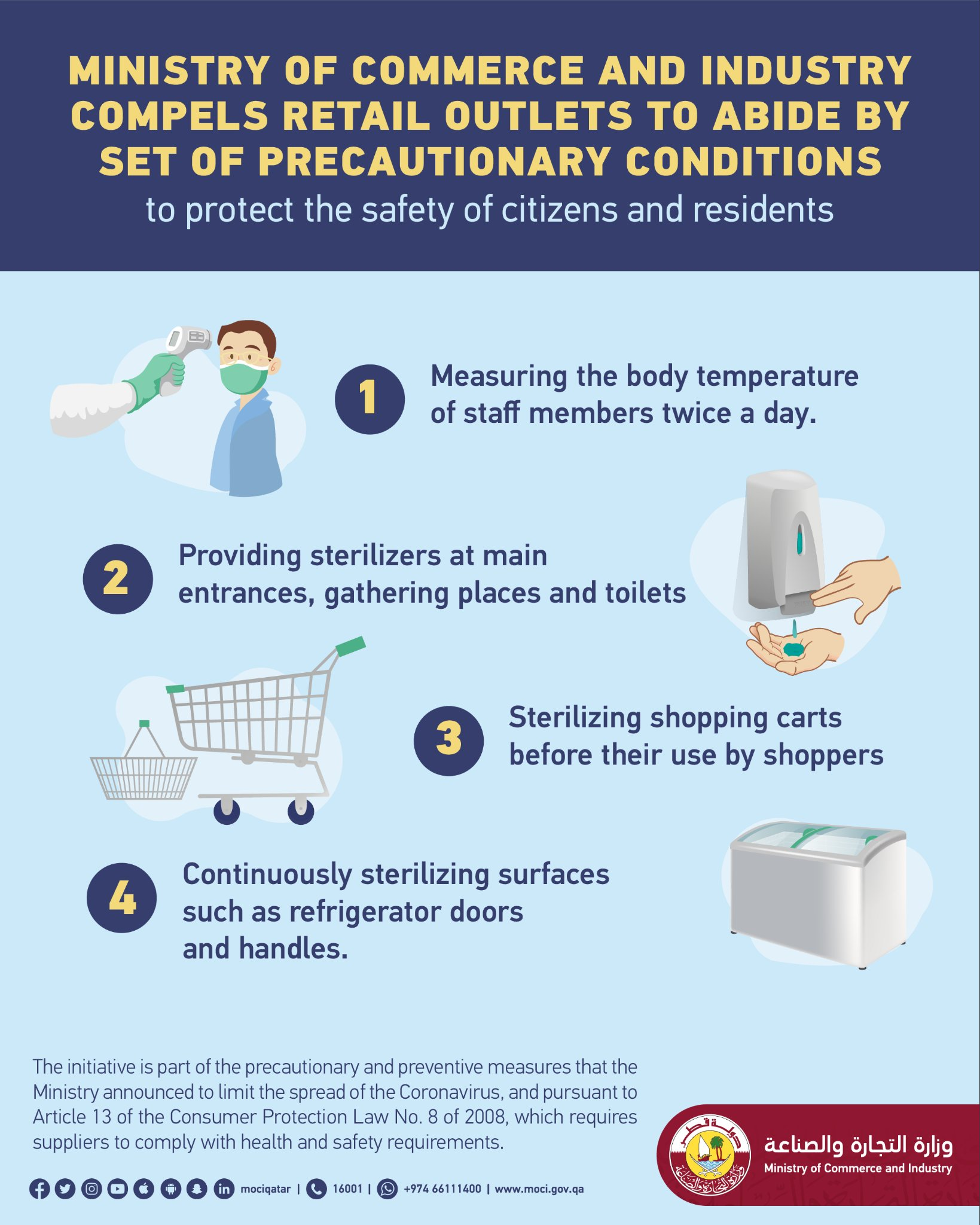 Ministry compels retail outlets to abide by set of precautionary conditions to protect safety of citizens and residents