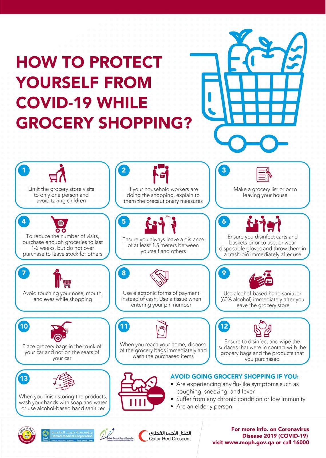 HOW TO PROTECT YOURSELF FROM COVID - 19 WHILE GROCERY SHOPPING?