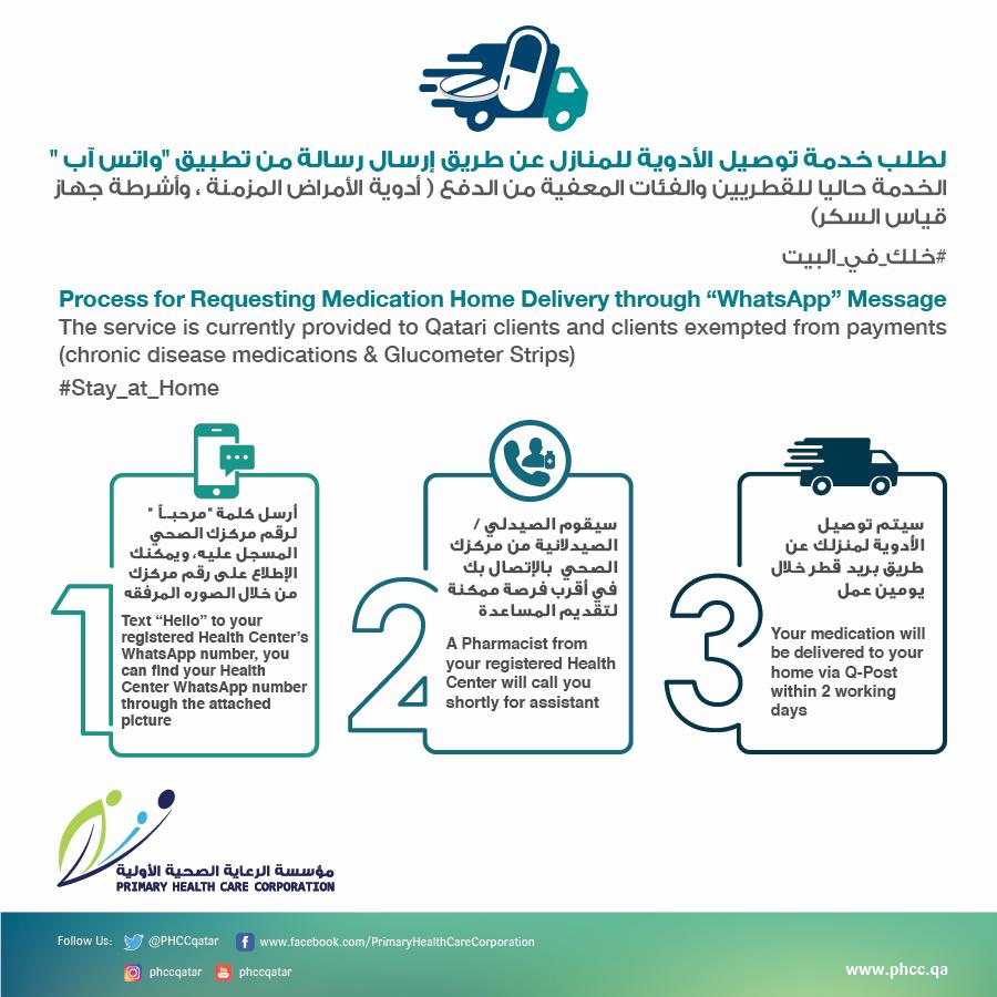 PHCC explains how to get medicines delivered home