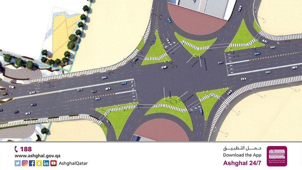 Ashghal begins works of new interchange near Ras Bufontas Free Zone