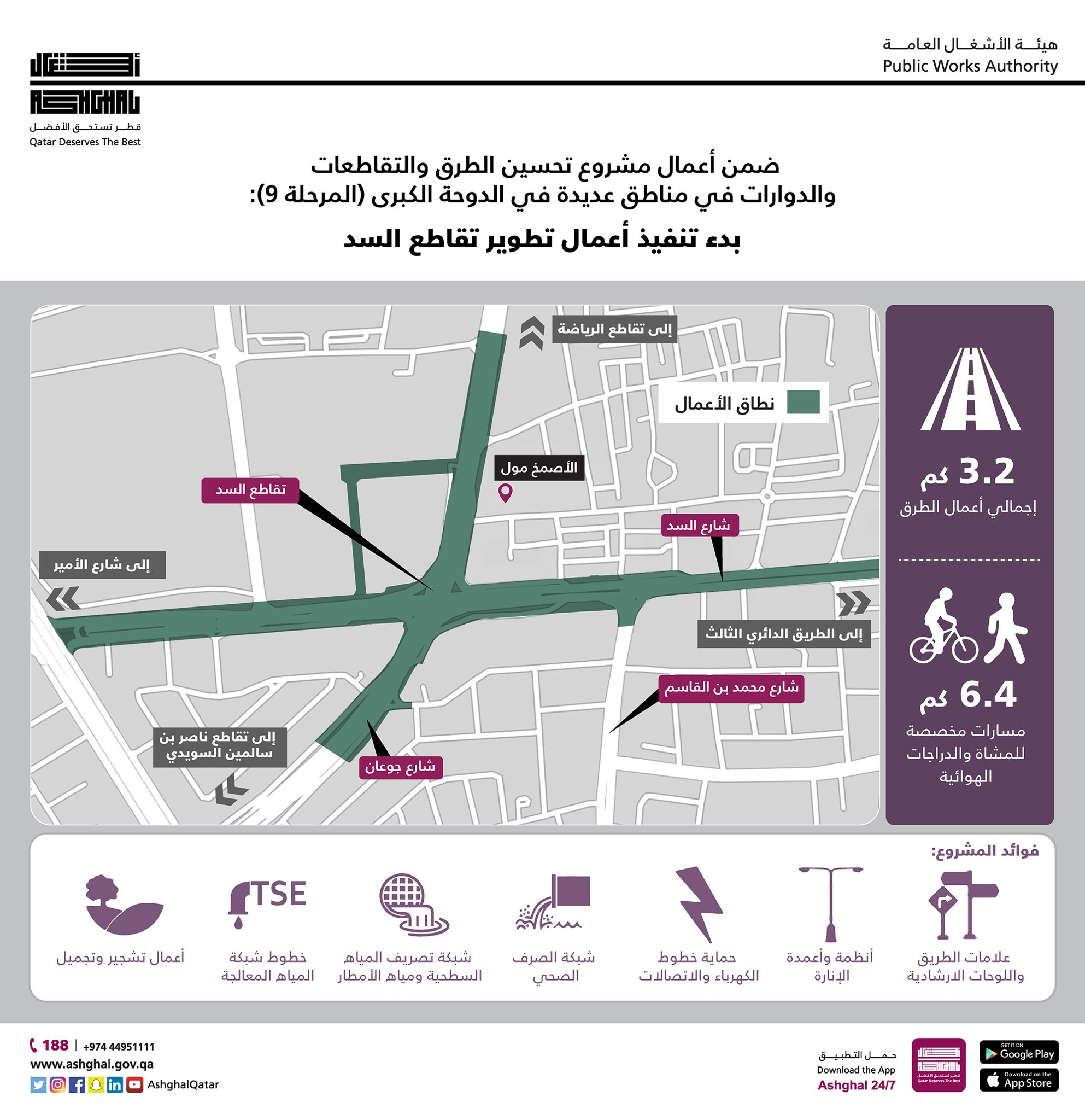 Al Sadd intersection upgrading works begin