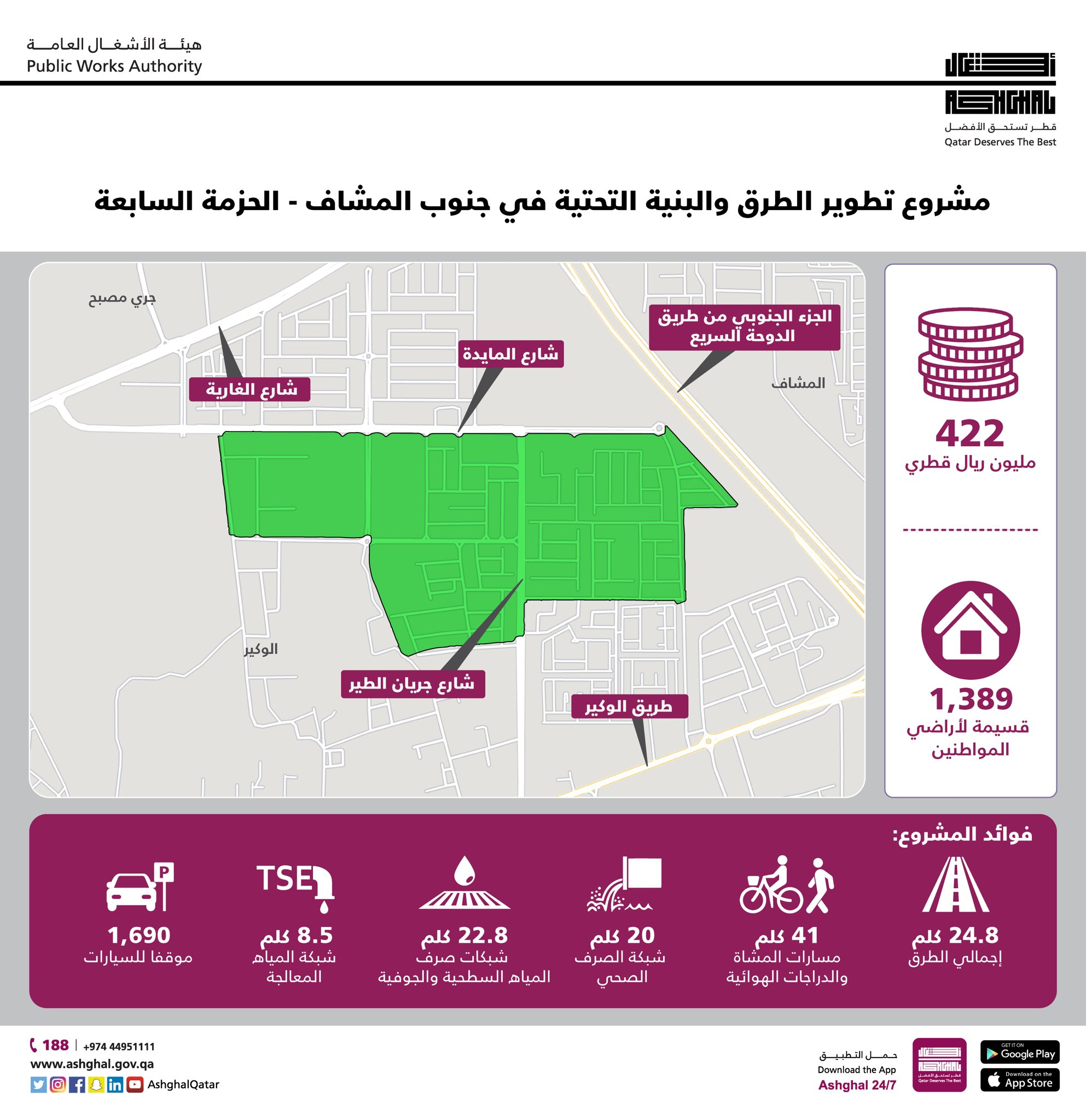 Road and infrastructure development begins in South Al-Mashaf