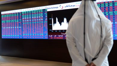 Profits of Qatari Listed Companies Reach QR 23.8 Billion in Q3 of 2020