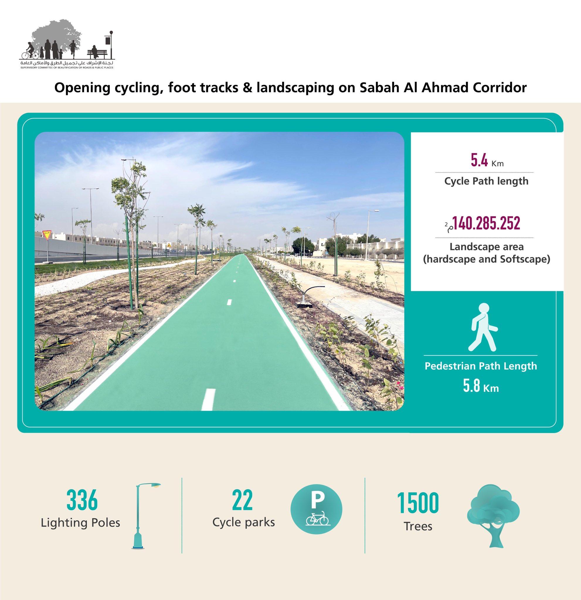 Ashghal opens bicycle path in Al Gharrafa Area