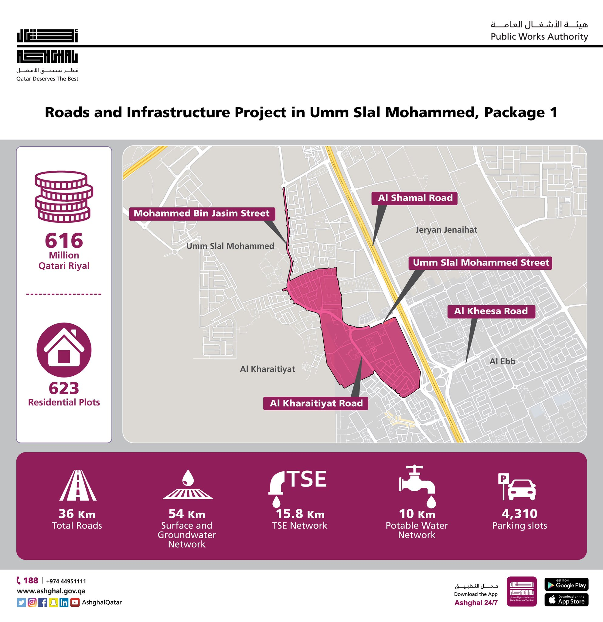 Ashghal launches QR616m infrastructure project in Umm Slal Mohammed