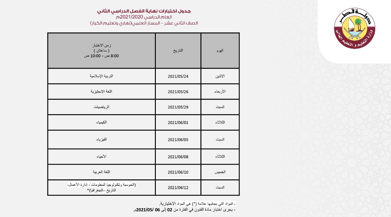 Final exams schedules for the second semester