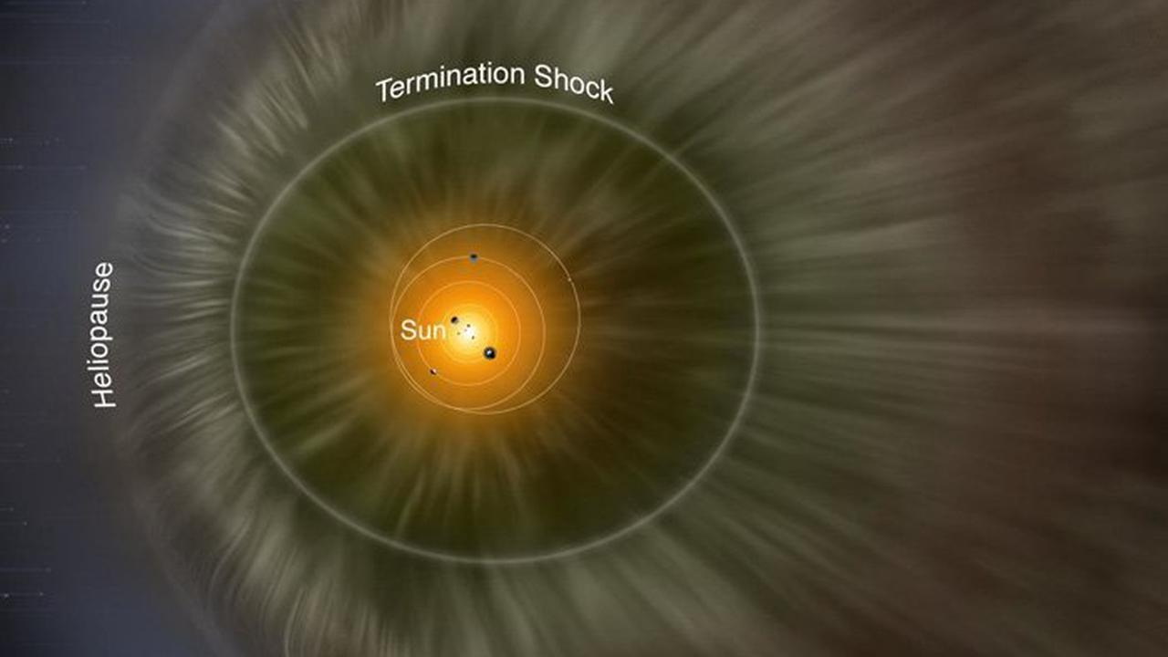 Scientists Create First-Ever 3D Map of Our Solar System